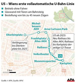 U-Bahn Linie U5